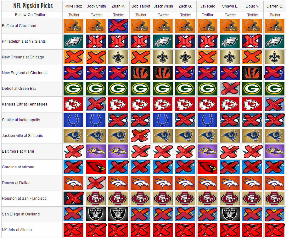 NFL Picks 2013 Week 5 Reults