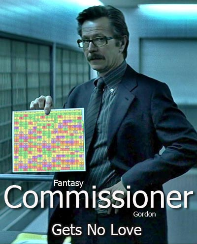 Fantasy Football Commissioner Tips