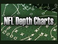 NFL Depth Charts