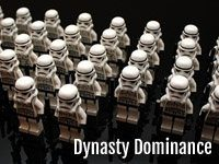 Dynasty Football Dominance