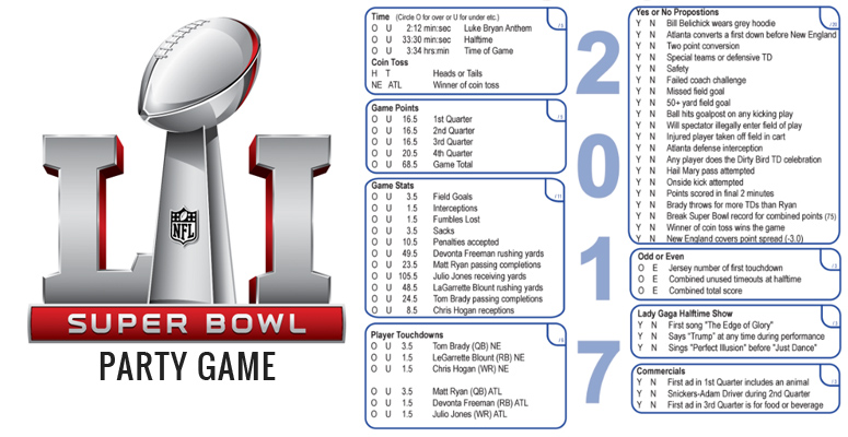 Super Bowl Spread, Total & Final Score of Every Super Bowl Ever Played