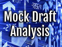 Mock Draft Analysis optimized