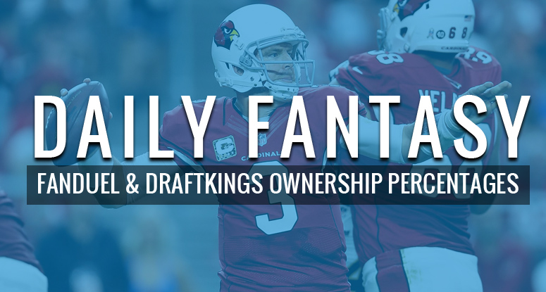 DFS Ownership Percentages