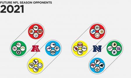 NFL Schedule 2021